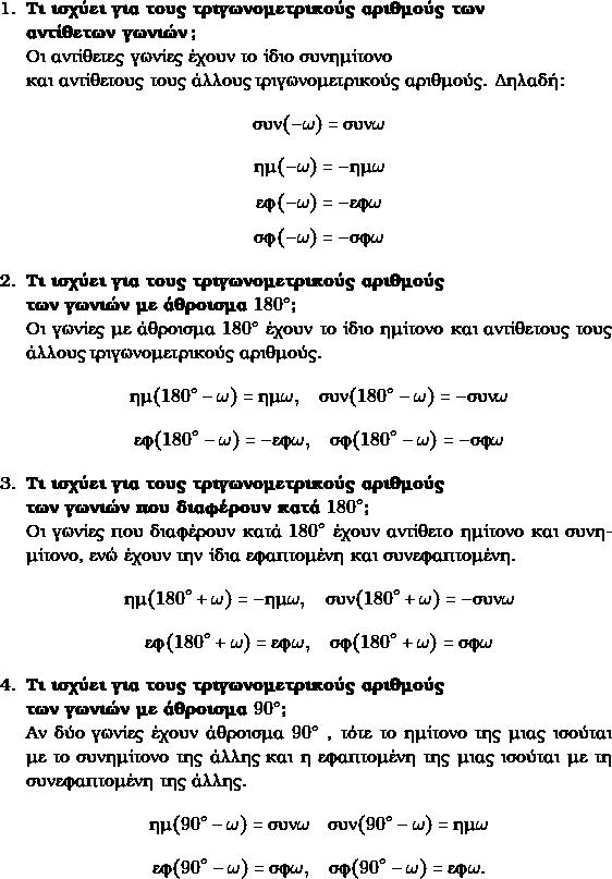 \begin{enumerate} \item \textbf{Τι ισχύει για τους τριγωνομετρικούς αριθμούς των  \\ αντίθετων γωνιών? }  \\ Οι αντίθετες γωνίες έχουν το ίδιο συνημίτονο \\ και αντίθετους τους άλλους τριγωνομετρικούς αριθμούς. Δηλαδή:    $$\syn(-\grv)=\syn \grv $$  $$\hm(-\grv)=-\hm   \grv $$   $$\ef(-\grv)=-\ef \grv $$   $$\snf(-\grv)=-\snf\grv $$ \item \textbf{Τι ισχύει για τους τριγωνομετρικούς αριθμούς\\ των γωνιών με άθροισμα $180^{\circ}$? }  \\ Οι γωνίες με άθροισμα $180^{\circ}$ έχουν το ίδιο ημίτονο και αντίθετους τους άλλους τριγωνομετρικούς αριθμούς.    $$\hm(180^{\circ}-\grv)=\hm   \grv,  \quad \syn(180^{\circ}-\grv)=-\syn \grv $$    $$\ef(180^{\circ}-\grv)=-\ef  \grv, \quad \snf(180^{\circ}-\grv)=-\snf  \grv $$  \item \textbf{Τι ισχύει για τους τριγωνομετρικούς αριθμούς \\των γωνιών που διαφέρουν κατά $180^{\circ}$?  }  \\ Οι γωνίες που διαφέρουν κατά $180^{\circ}$ έχουν αντίθετο ημίτονο και συνημίτονο, ενώ έχουν την      ίδια εφαπτομένη και συνεφαπτομένη.      $$\hm(180^{\circ}+\grv)=-\hm\grv, \quad \syn(180^{\circ}+\grv)=-\syn\grv $$   $$ \ef(180^{\circ}+\grv)=\ef \grv, \quad  \snf(180^{\circ}+\grv)=\snf\grv $$  \item \textbf{Τι ισχύει για τους τριγωνομετρικούς αριθμούς \\των γωνιών με άθροισμα $90^{\circ}$? }  \\ Αν δύο γωνίες έχουν άθροισμα $90^{\circ}$ , τότε το ημίτονο της μιας ισούται με το συνημίτονο της άλλης και η εφαπτομένη της μιας ισούται με τη συνεφαπτομένη της άλλης. $$\hm(90^{\circ}-\grv)=\syn \grv \quad \syn(90^{\circ}-\grv)=\hm\grv $$  $$\ef(90^{\circ}-\grv)=\snf\grv,\quad \snf(90^{\circ}-\grv)=\ef\grv. $$   \end{enumerate}